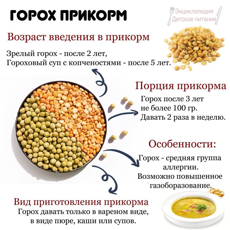 Слабительные продукты при запорах, рецепты блюд | микролакс ®