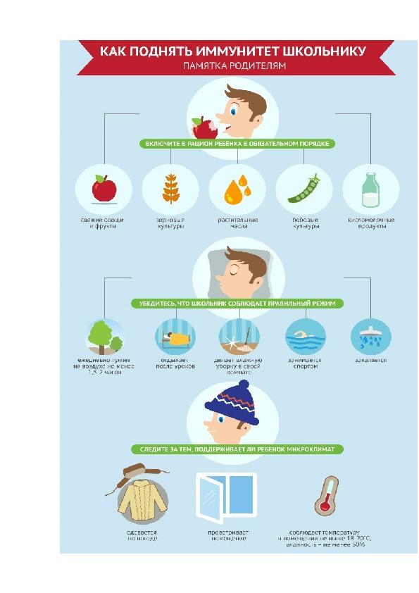 Как повысить иммунитет ребенку | после болезни, антибиотиков, осенью