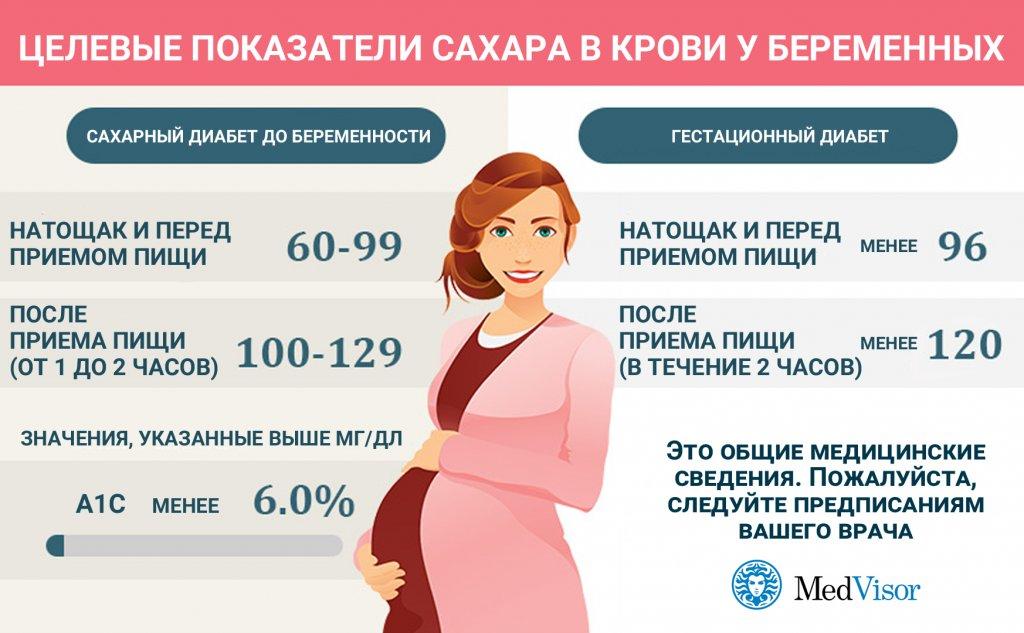Второй триместр беременности: особенности состояния, что нужно знать женщине