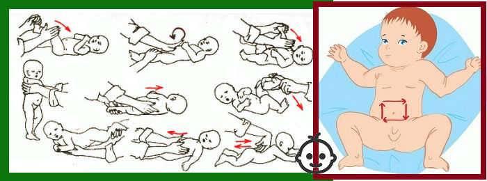 Массаж от коликов у новорожденных: как правильно делать на животике против запоров и газиков, видео