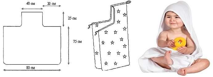 Размер пеленок для новорожденных | уроки для мам