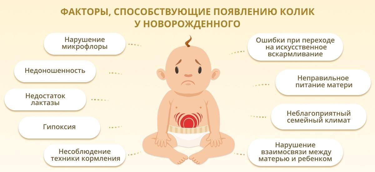 Как помочь ребенку при газиках в животе?