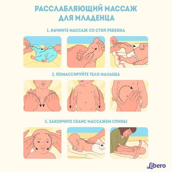 Массаж от коликов у новорождённых | уроки для мам