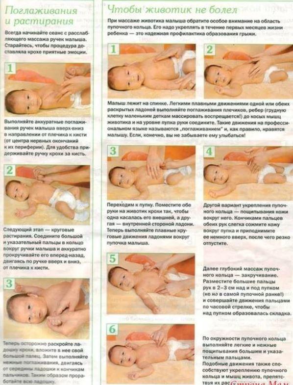 Массаж от коликов у новорожденных: видео массирования животика грудничка