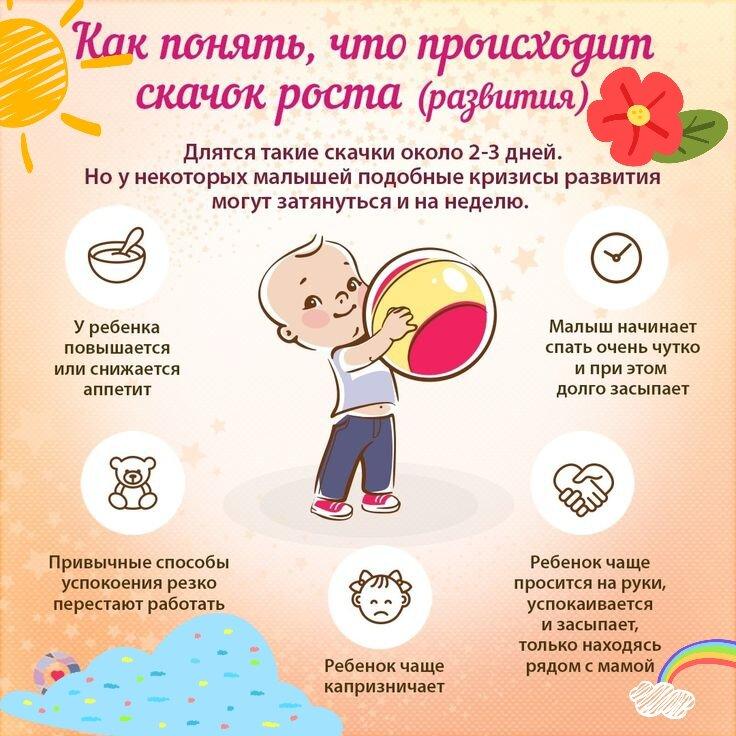Скачки роста у детей до года - симптомы, календарь по неделям, табл