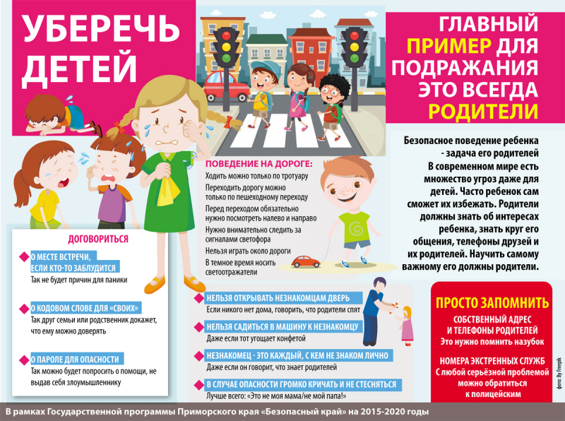 Шпаргалка для родителей: что рассказать ребенку про безопасность