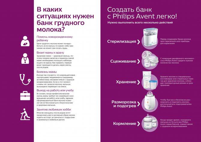 Как восстановить грудное вскармливание: общие рекомендации и причины снижения выработки молока