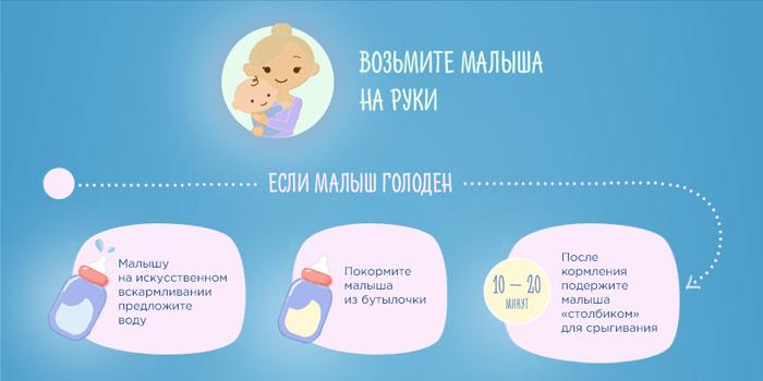 Как понять, что ребенок наелся грудным молоком | уроки для мам