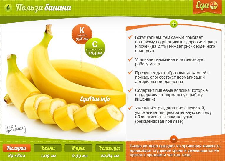 С какого возраста можно давать ребенку банан