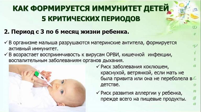 Детская поликлиника химки