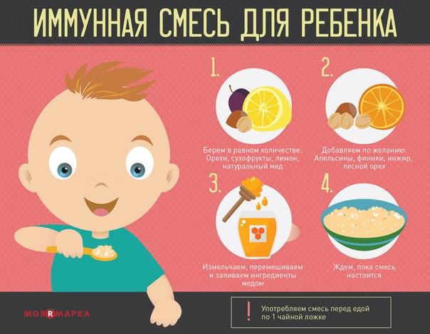 Витамины для иммунитета детям | onni