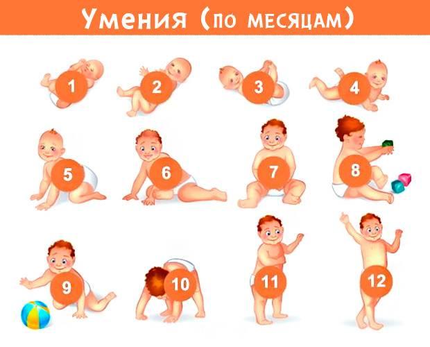 Ребенок не сидит, во сколько дети сидят, когда ребенок начинает сидеть, во сколько месяцев