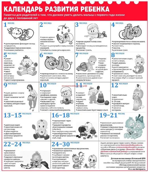 Развитие ребенка в 1 год | что умеет ребенок в 1 год: развитие, навыки годовалого малыша