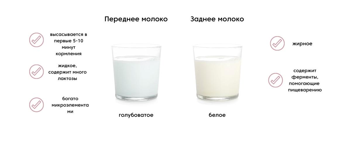 Состав грудного молока и как на него повлиять?