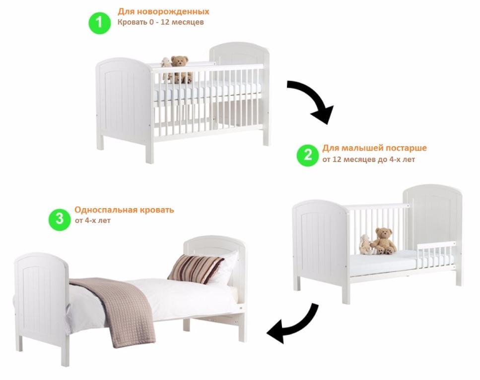 11 лучших кроваток для новорожденных в 2021 году - mums.ru