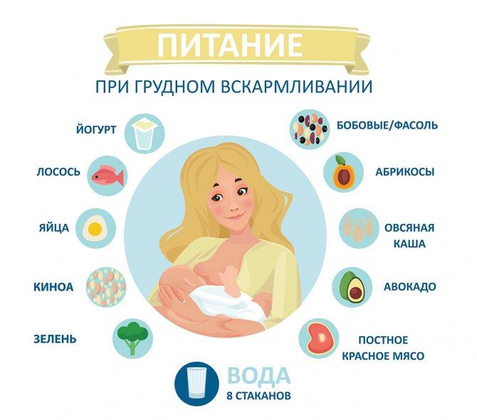 Питание кормящей мамы при запоре у ребенка