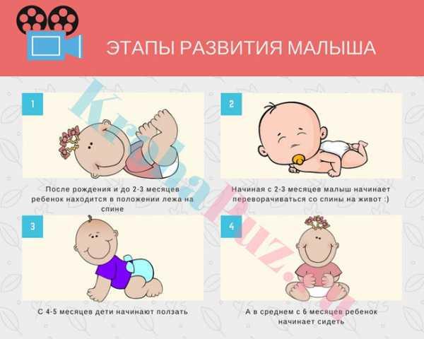 Ребенок не сидит 8 месяцев - журнал expertology