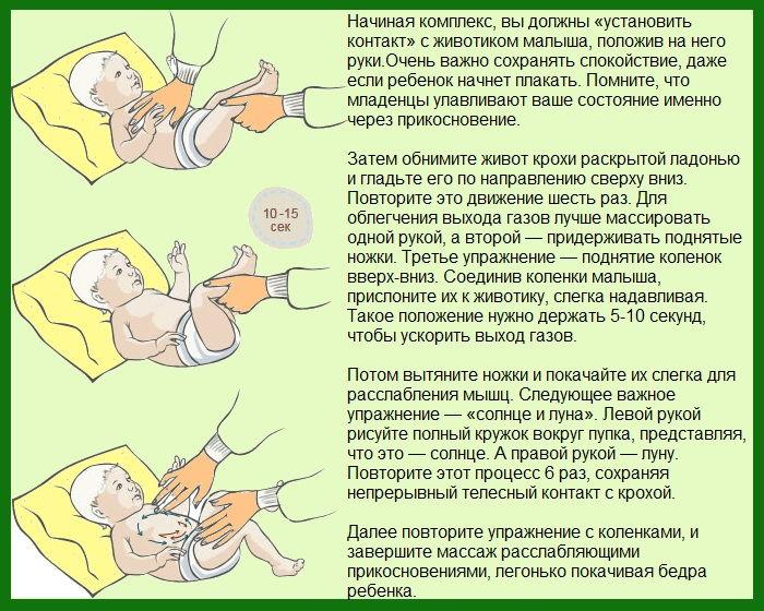 Боли в животике у новорожденного — что делать и как помочь - детская поликлиника №3
