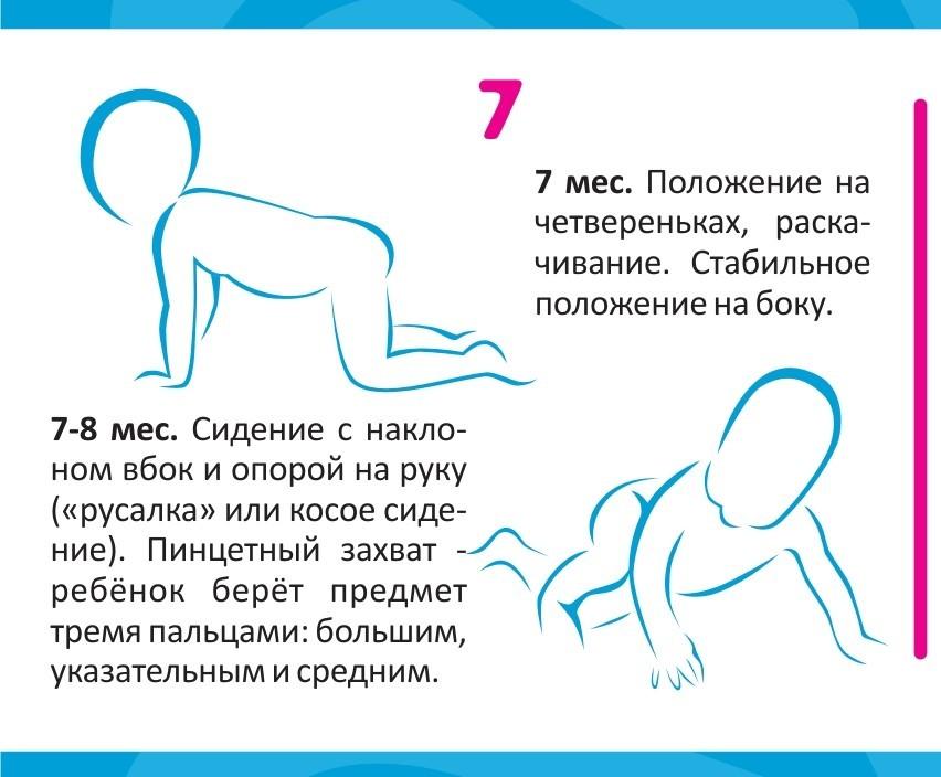 Развитие ребенка в 1 год и 7 месяцев: что умеют делать дети в этом возрасте