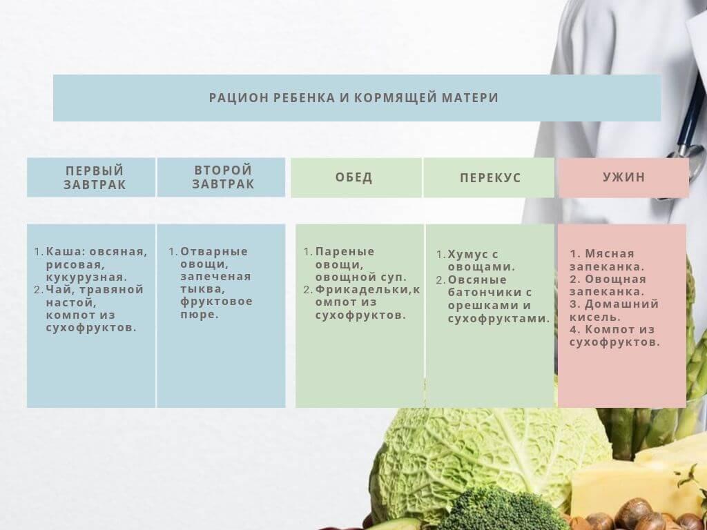 Питание кормящей женщины  · «сибирская клетчатка»