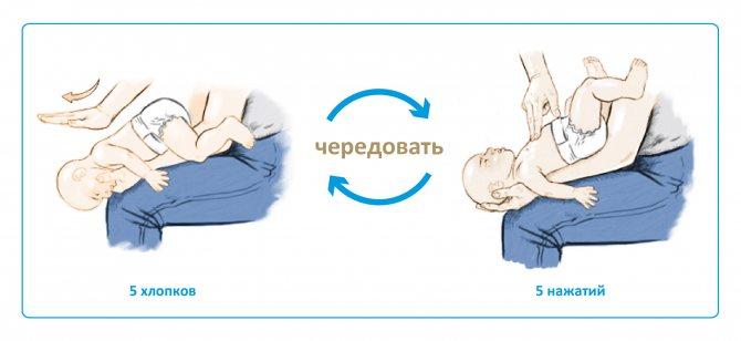 Новорожденный ребенок захлебывается слюной – экстренные меры