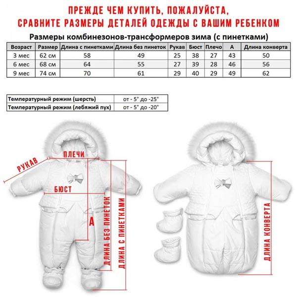 Подборка найденных материалов по меркам для вязания детской одежды - страна мам