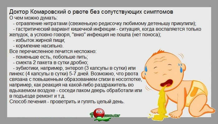 Кровь из ануса (заднего прохода) лечение детей, женщин и мужчин   клиника андрологии