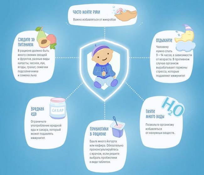 10 способов повышения иммунитета взрослым и детям
