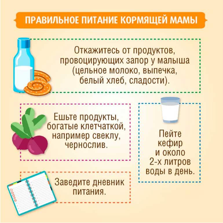 Что есть маме, чтобы не было коликов? | уроки для мам