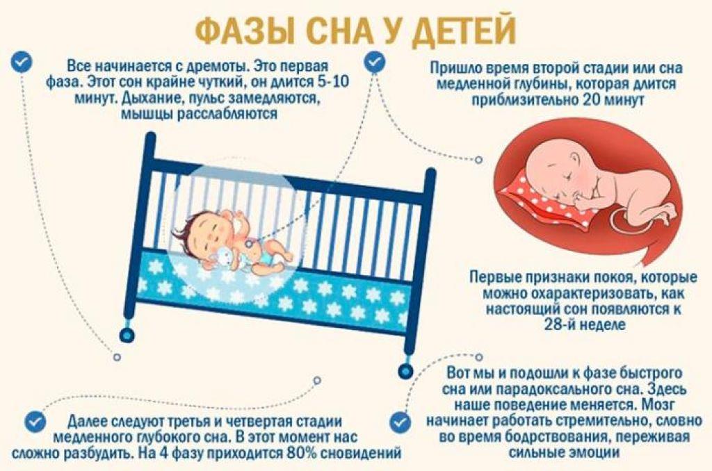 Когда дети начинают спать всю ночь?   pampers