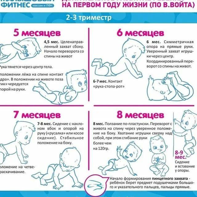 Что уже умеет делать малыш, а что нет: развитие ребенка в 1 год и 3 месяца