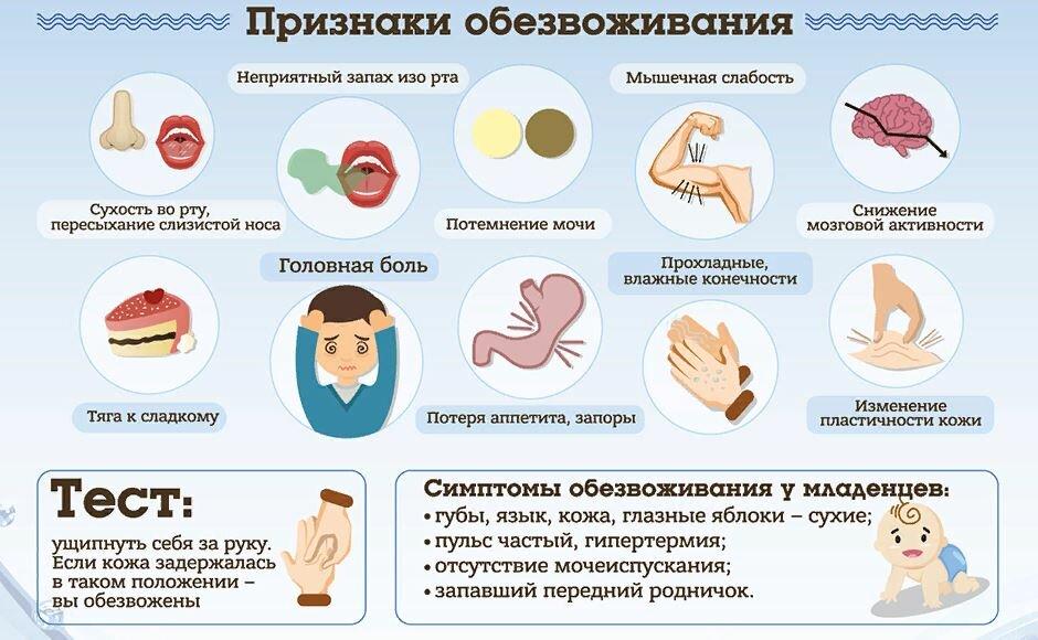 Стадии кариеса зубов у детей: признаки и методы диагностики