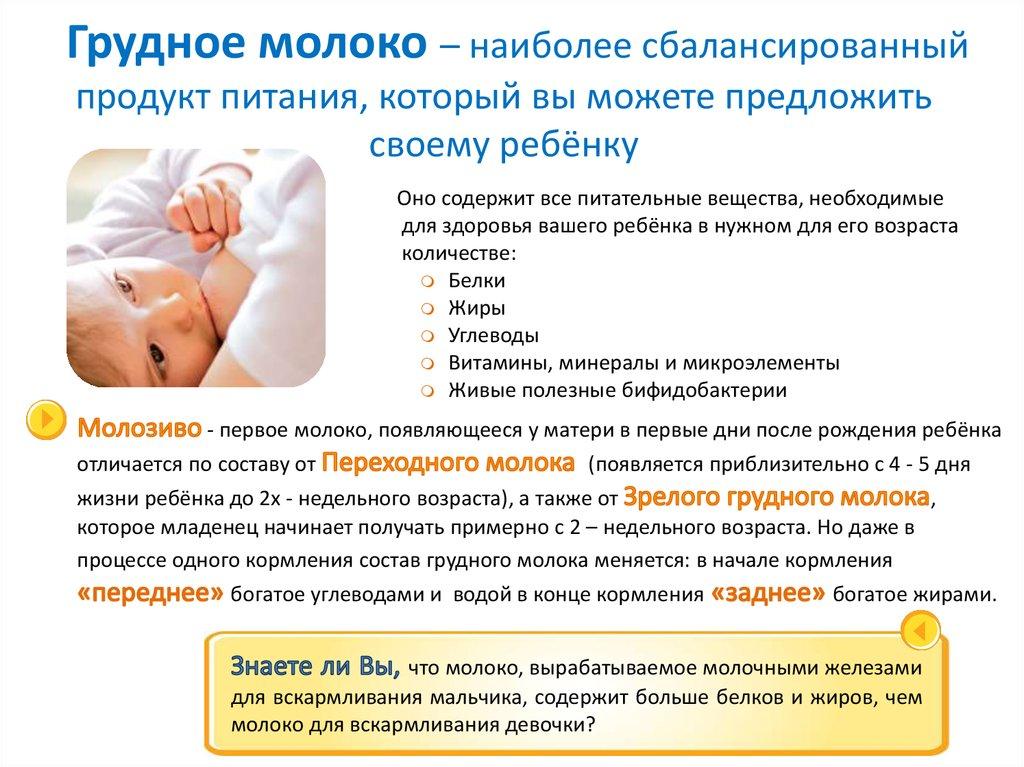 Индуцированная лактация: кормление грудью приемного ребенка   | материнство - беременность, роды, питание, воспитание