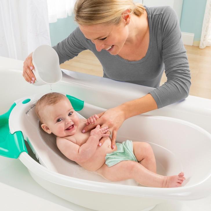 Средства гигиены для новорожденных: купание, уход за ногтями, утренние процедуры