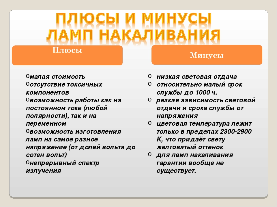 9 лучших радионянь в 2021 году - рейтинг mums.ru