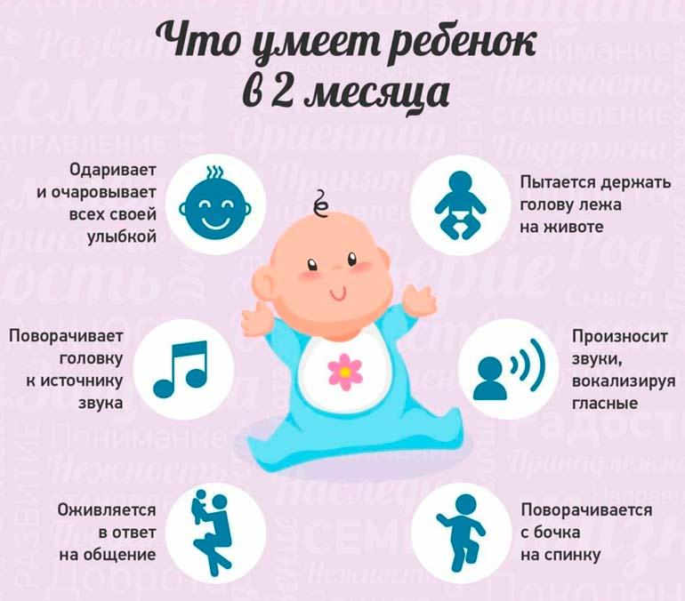 Развитие ребенка в 1 год: все про то, что должен уметь малыш в 12 месяцев, особенности питания, мелкой моторики и речи, а также нормы физических показателей