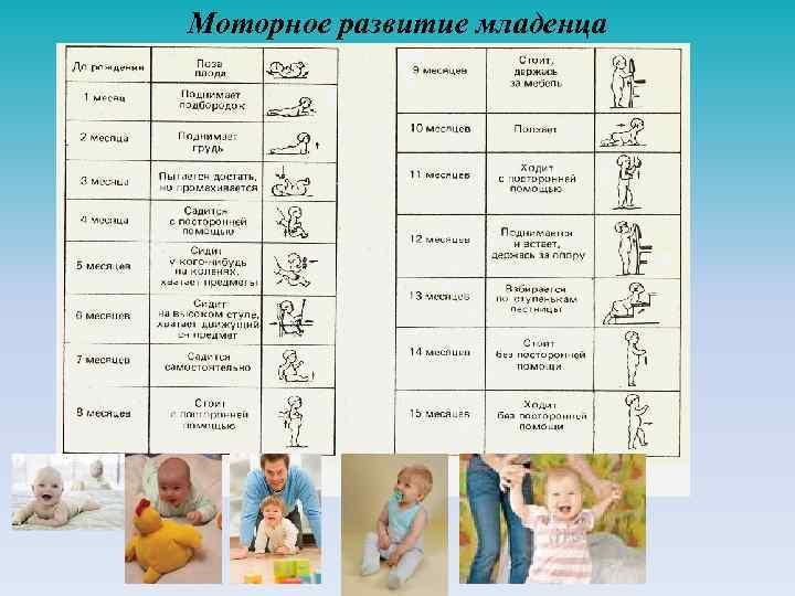 Рост ребенка - закономерности и особенности.
