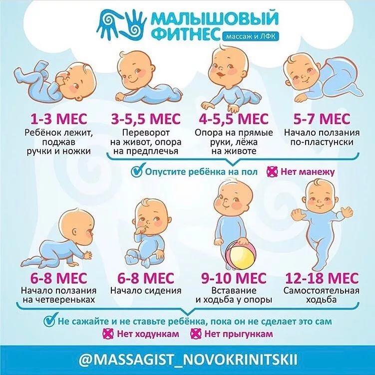 Развитие ребенка в 1 год: на что обратить внимание, особенности развития   nutrilak