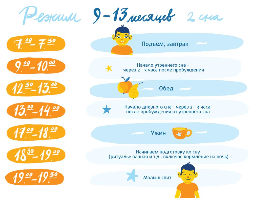Ребенок 11 месяцев: развитие, питание и сон | pampers