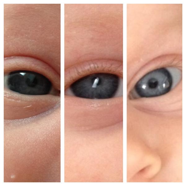 Когда меняется цвет глаз у новорожденных? таблица определения цвета глаз