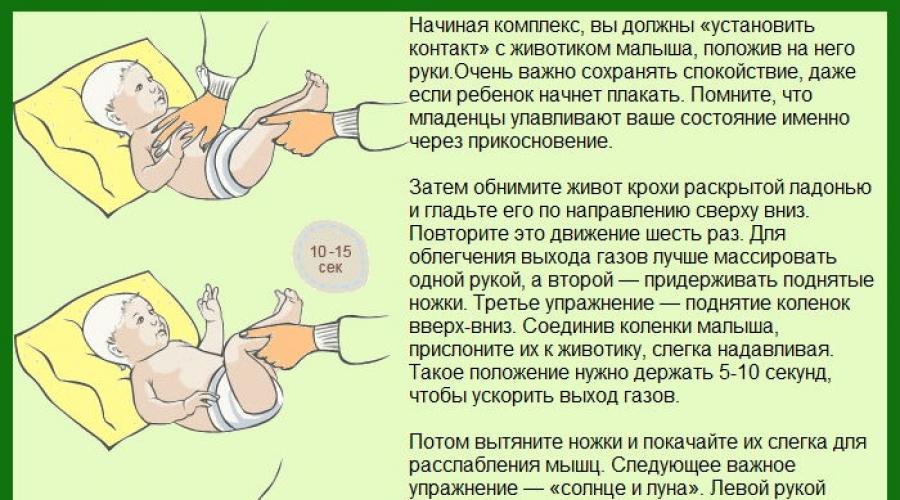 Сухой кашель у ребенка - чем лечить детский сухой кашель | доктор мом®