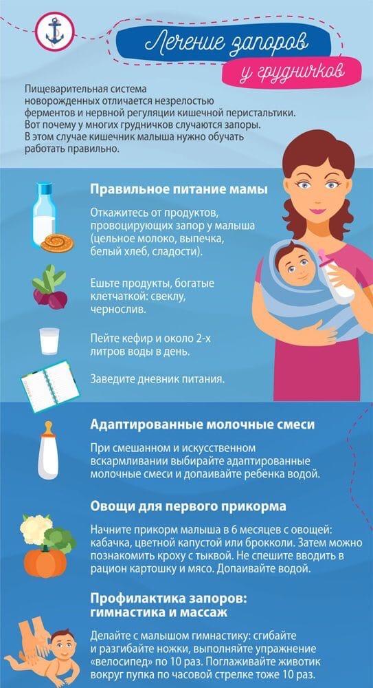 Колики у новорожденного при грудном вскармливании: симптомы, что делать | как помочь ребенку при коликах
