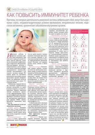 Средства, повышающие иммунитет