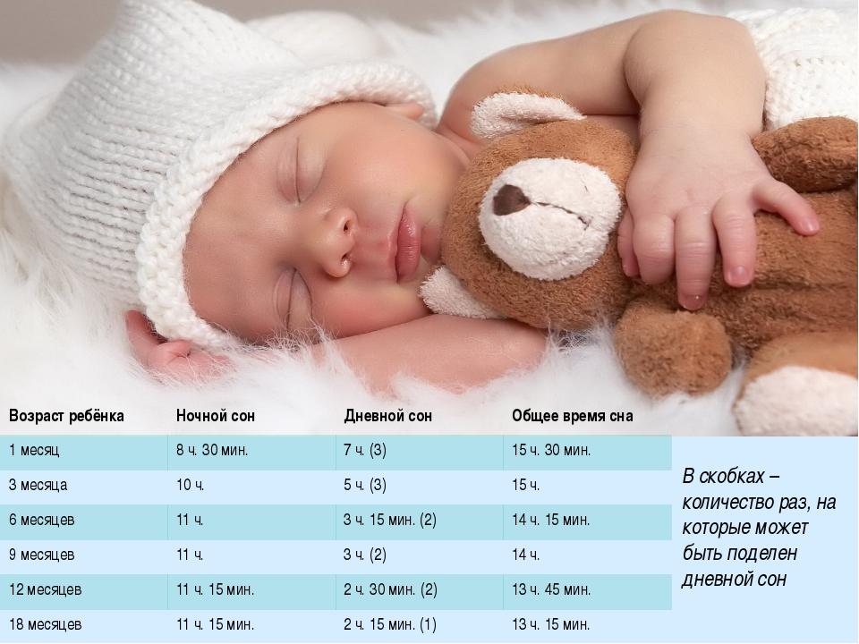 К чему снится кормление младенца: хорошо это или плохо? кормила младенца во сне: основные толкования сна по разным сонникам -