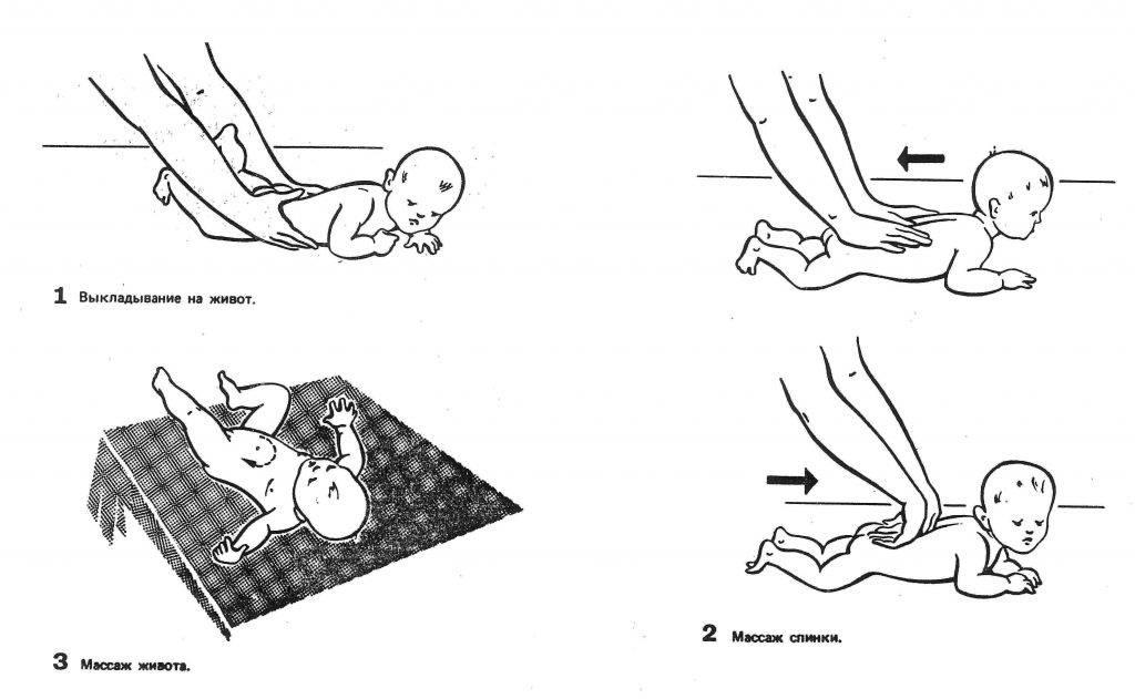 Массаж грудничку в киеве — для чего нужен, как делать массаж младенцу