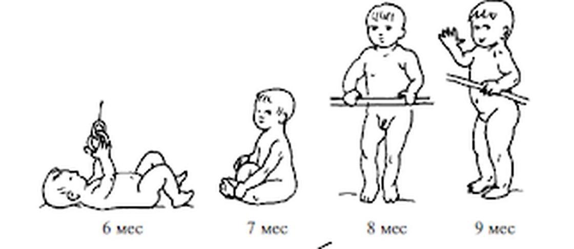 Во сколько месяцев ребенок начинает сидеть и ползать. как научить ребенка ползать.