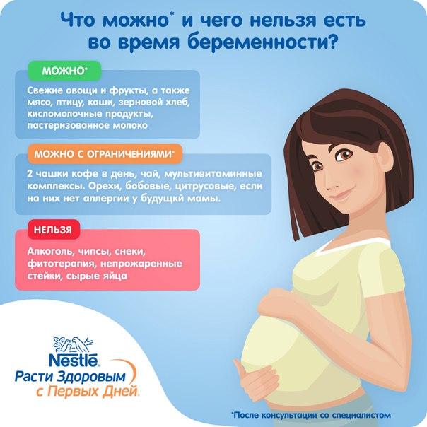 Коронавирус и беременность. интервью с врачом-гинекологом-репродуктологом