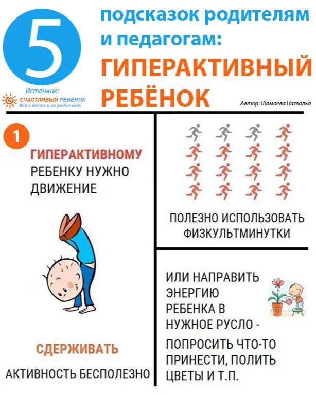 Активный или гиперактивный ребенок