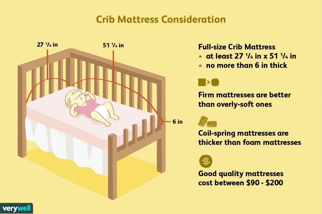 Как выбрать кроватку для новорожденного   уроки для мам