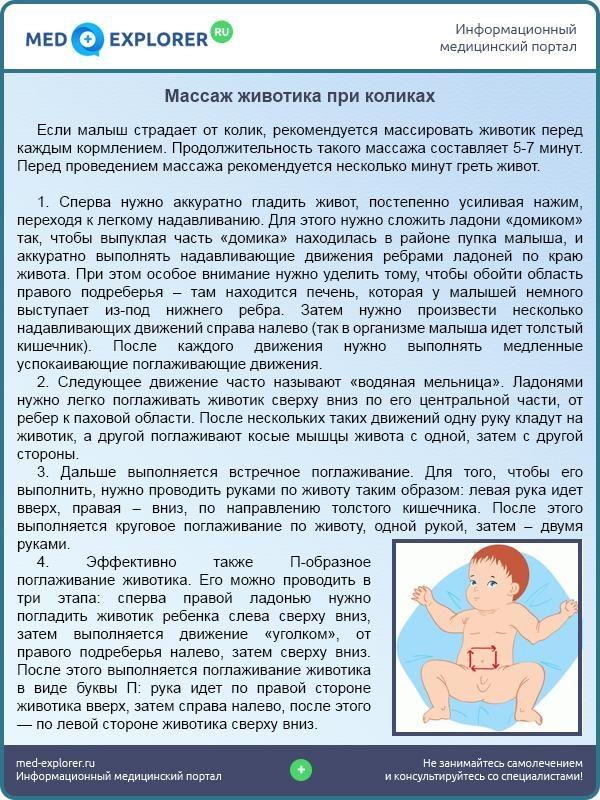 Расстройство пищеварения желудочно-кишечного тракта: диспепсия